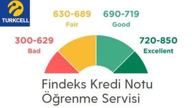 Photo of Turkcell Kredi Notu Sorgulama