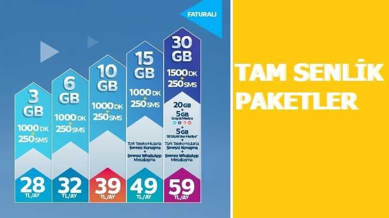 Türk Telekom Faturalı Tam Senlik Tarifeler