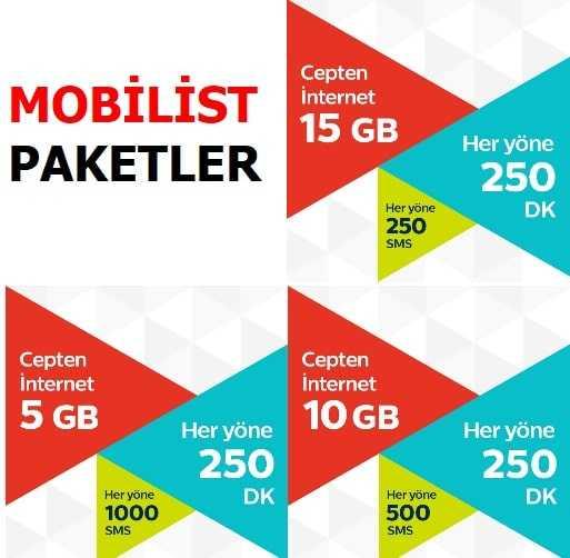 Mobilist Paketler 2021