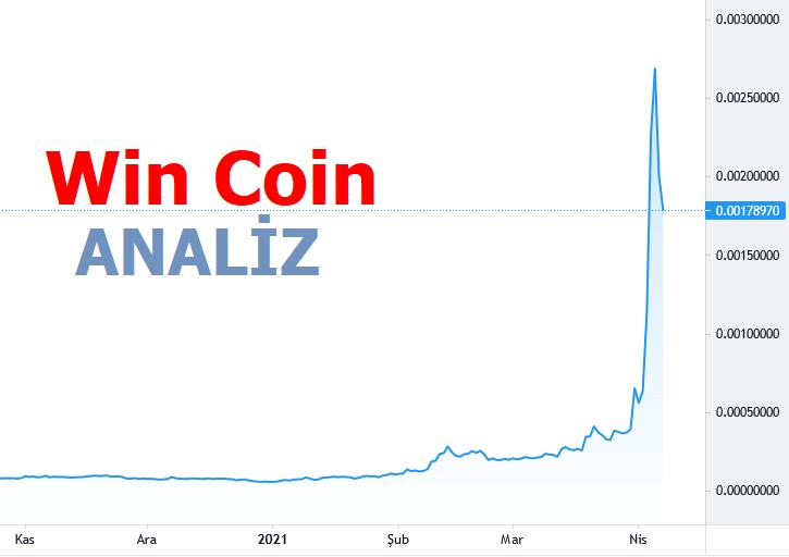 Win coin grafik