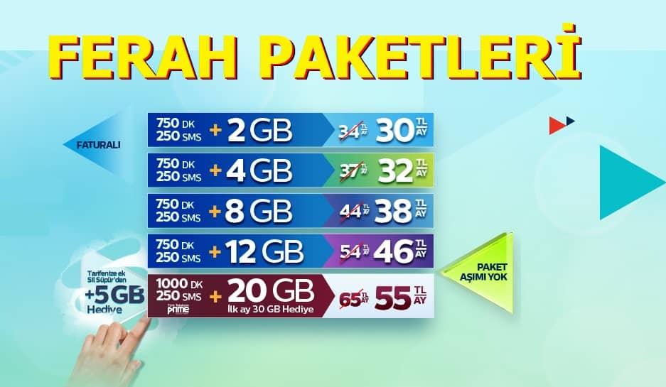 Türk Telekom İnternet Paketleri Mobil