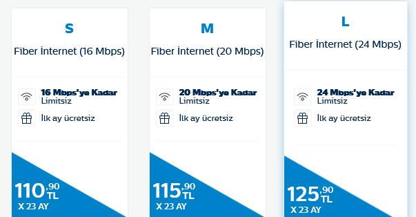 Türk Telekom Sınırsız İnternet Paketleri