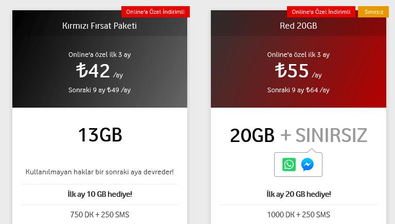 Red 20 GB Tarife Detayları