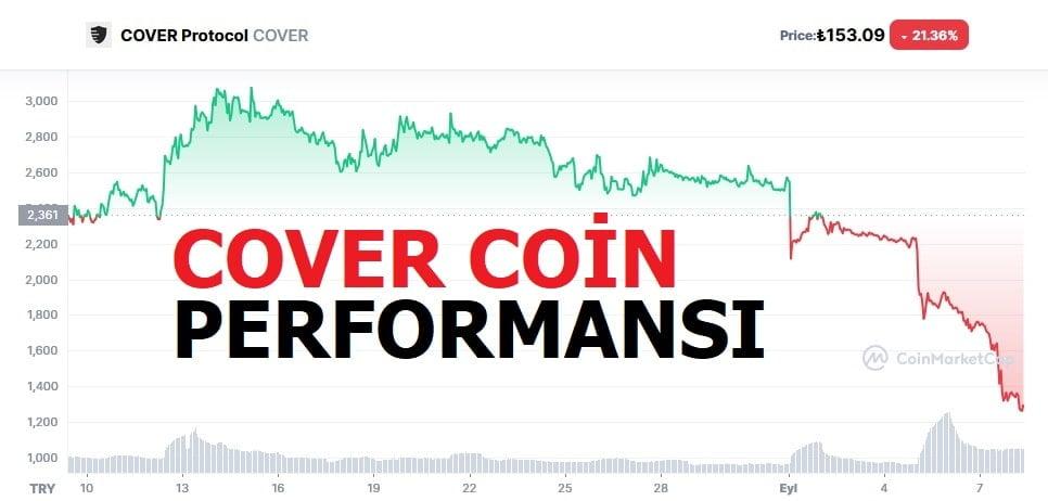 Cover Coin Geleceği 2021 - Cvr Coin Alınır mı?