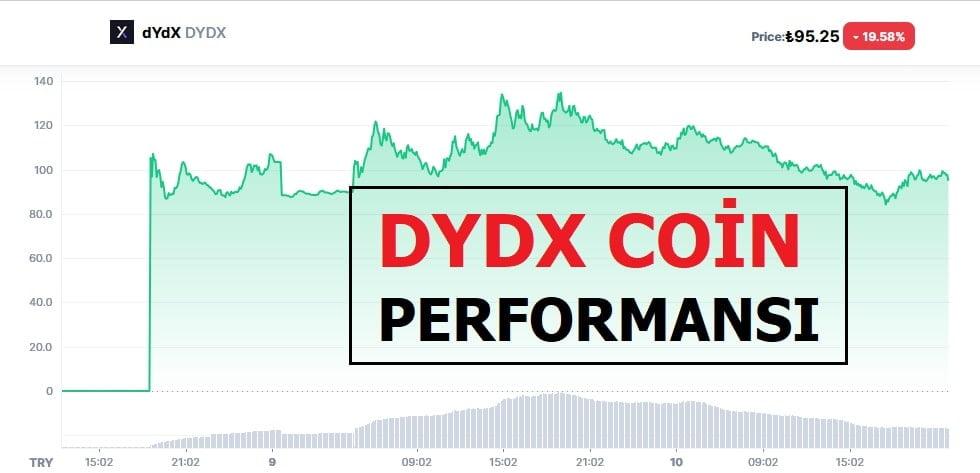 Dydx Coin Geleceği 2021 - DYDX Coin Alınır Mı?