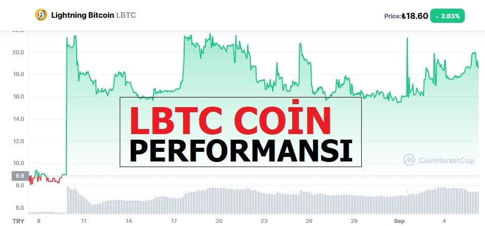Lightning Network Coin Geleceği 2021 - LBTC Coin Alınır Mı?
