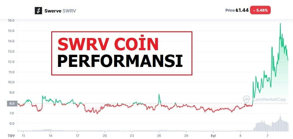 Swrv Coin Geleceği 2021 - Swerve Coin Alınır Mı?